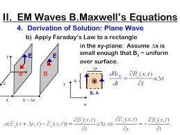 10 ii em waves b maxwell s equations