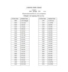 Postal Service Time Conversion Chart Military Time Pdf Time