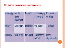 order of importance essay university homework help