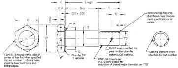 Nas Bolt Size Chart Nas Bolts Manufacturer Distributor Nas6303 Nas6310