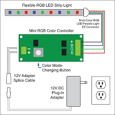 how to install led light strips circuit diagram led strips wiring of scart rgb wiring diagram rgb 2b for strip light wiring diagram in strip light wiring diagram