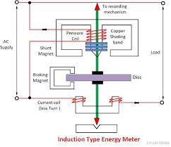 digital watt hour meter circuit diagram electrical work wiring Energy Meter digital watt hour meter circuit diagram images gallery