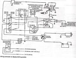 john deere ignition wiring diagram wiring diagram database john deere l110 wiring schematic