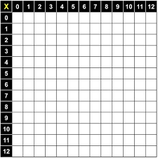 Blank Multiplication Chart 0 10 Blank Multiplication Chart White Gold