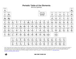 large printable periodic table of elements with names periodic 8 best images of periodic table elements
