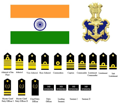 Indian Navy Ranks Career And Recruitment Process My India