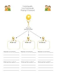 pay it forward assignment com pay it forward assignment click