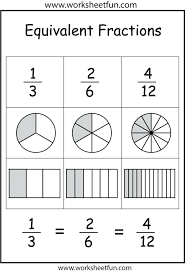 comparing fractions worksheet 3rd grade common core – streamclean.info