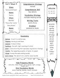 Blank Vocabulary Worksheet Template Vocabulary Words Worksheets