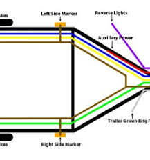 small plug diagram small engine starter wiring wiring diagrams 4 flat trailer plug wiring diagram applications small boat or stock trailer wiring diagram small trailer wiring diagram