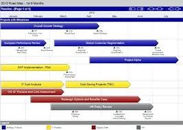 Project Roadmap Templates It Roadmap Template Allthingsproperty Info