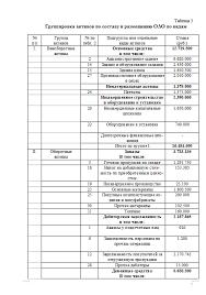 Контрольная работа по Бухгалтерскому учету Вариант №  Контрольная работа по Бухгалтерскому учету Вариант №3 08 05 15