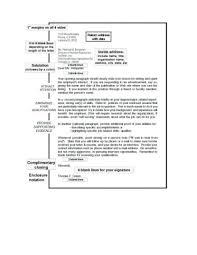 A Literary Essay Police Psychologist Cover Letter Anchor Chart