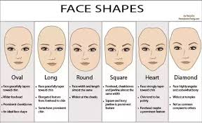What Is My Face Shape And What Hairstyle Would Suit It Quora