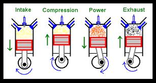 volkswagen diesel engine diagram wiring diagram for car engine 2002 2009 chevrolet trailblazer l6 4 2l serpentine belt diagram likewise perkins diesel injector pump diagram