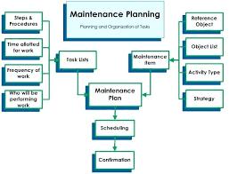 Preventive Maintenance Plan Template Excel Skincense Co