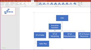 Ppt Flowchart Template Powerpoint Flowchart Chart Process Flow Ppt Template Thevillas Co
