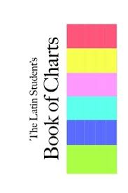 The Latin Students Book Of Charts By Christa Bartlett
