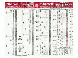 Decimal Drill Chart Inch Metric Tap Drill Sizes And Decimal Equivalents Chart