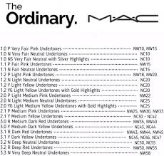 Foundation Shade Comparison Chart Makeup Forever Ultra Hd Foundation Shades Compared To Mac