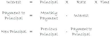 loan formulas excel interest payment payment function excel calculating monthly