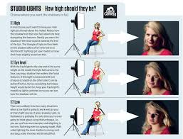 large image for how to set up studio lighting 3 classic setups for dramatically diffe effects