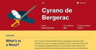 cyrano de bergerac themes course hero