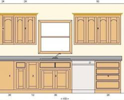 ... Design Your Own Kitchen Layout Free Online And Small Kitchens Designs  And A Beautiful Sight Of ...
