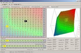 ems systems & harnesses for supra aem, haltech, motec, link How To Map An Ecu ecu master digital ecu tuner 3 ems w map sensor 7mgte 1jzgte 2jz uz engine how to map an ecu to a dspace tester