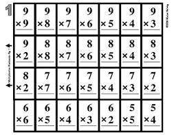 Multiplication Flashcards Free Easy To Make Tpt