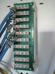 wiring how to use network patch panel in new house home Home Work Wiring Closet how to use network patch panel in new house Wiring Closet Diagram