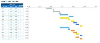 Excel Project Timeline Template Free Templates Marketing Simple ...