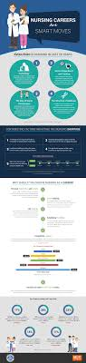 what are the most interesting facts about a nursing career infographic v3