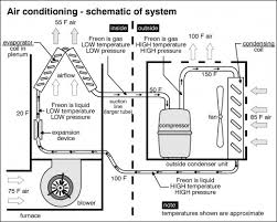 central air conditioner diagram. central air conditioning schematic diagram: home diagram ,design conditioner m