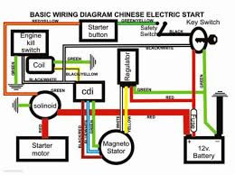 full electrics wiring harness cdi coil kill switch 50cc 70cc 110cc full electrics wiring harness cdi coil kill switch 50cc 70cc 110cc 125cc atv quad pit bike