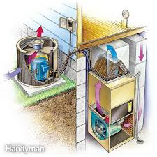 how to properly clean air conditioners in the spring