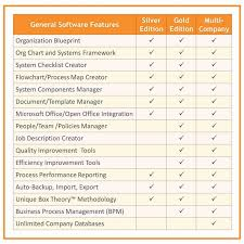 039 Microsoft Office Org Chart Templates Template Formidable