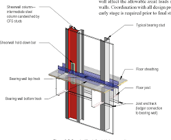 Aisi Shear Wall Design Guide Pdf Seismic Design Of Cold Formed Steel Lateral Load