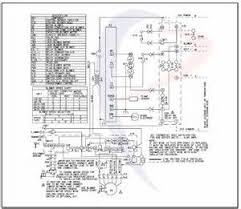 forced air furnace humidifier s massive skuttle vapoglas lennox furnace wiring diagram also lennox electric furnace wiring