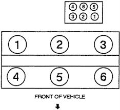 2002 ford taurus se need spark plug 2000 Ford Taurus Ohv Engine Diagram 2000 Ford Taurus Cylinder Layout