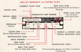 i think im going to buy a 1964 ford f100, but before i do i 1971 Ford F100 Ignition Diagram 1971 Ford F100 Ignition Diagram #99 1971 ford f100 ignition switch wiring diagram