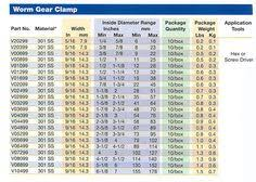 Worm Gear Clamp Size Chart 9 Best Fasteners Clamps Straps Images Clamp Fasteners