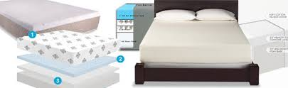 memory foam mattress brands. Decorating Luxury What Is The Best Memory Foam Mattress 6 Compare Brands I
