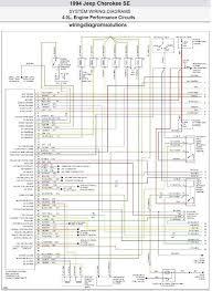 94 jeep cherokee wiring diagram 1993 jeep grand cherokee relay box diagram at 1994 Jeep Cherokee Sport Fuse Box Diagram