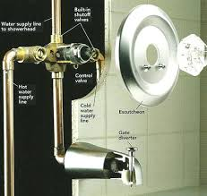replacing bathtub faucet bathtub valve installation and repair plumbing replacing bathtub faucet valve