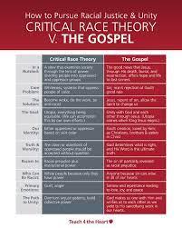 How to Pursue Racial Unity (The Gospel ...