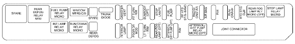 cadillac sts mk second generation fuse box diagram cadillac sts mk2 fuse box rear compartment passenger s side