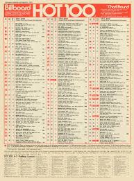 Billboard Charts April 1975 This Week In America Billboard Hot 100 10 1975