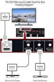 cable box wiring diagram outsideomcast digital time warner comcast Comcast Xfinity Wiring-Diagram cable box wiring diagram outsideomcast digital time warner
