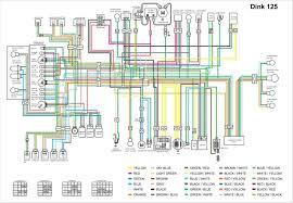 kymco wiring diagram kymco auto wiring diagram schematic kymco agility wiring diagram kymco home wiring diagrams on kymco wiring diagram